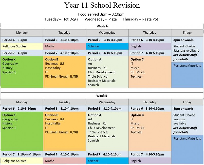 Year 11 school revision